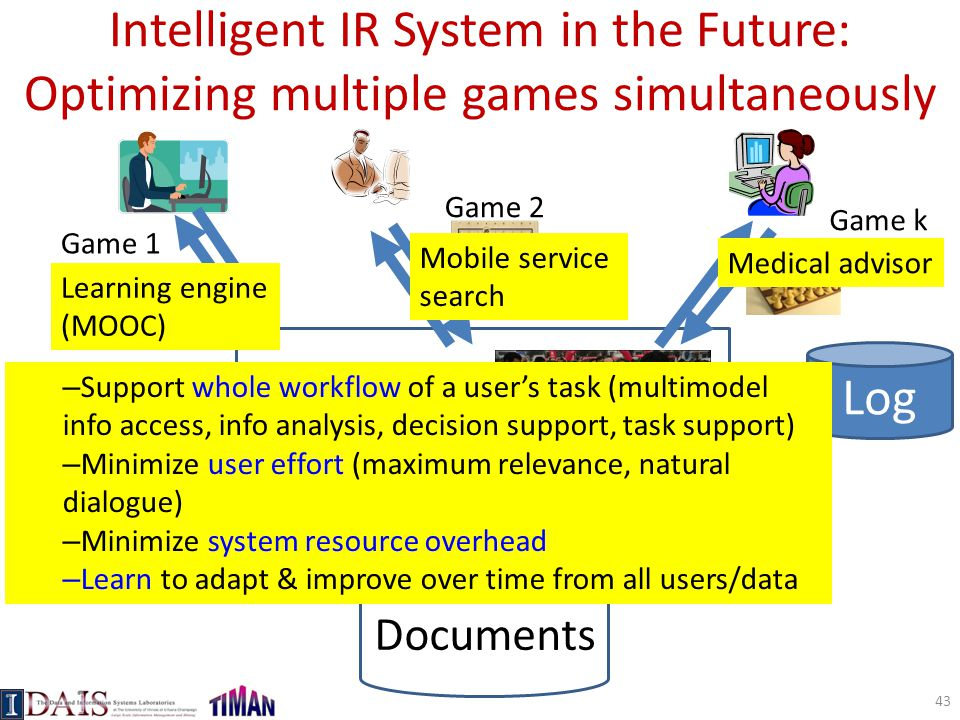 Intelligent IR System in the Future: Optimizing multiple games simultaneously