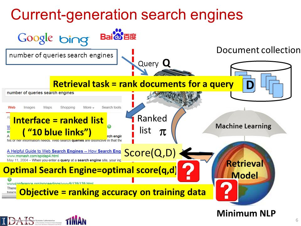 Current-generation search engines