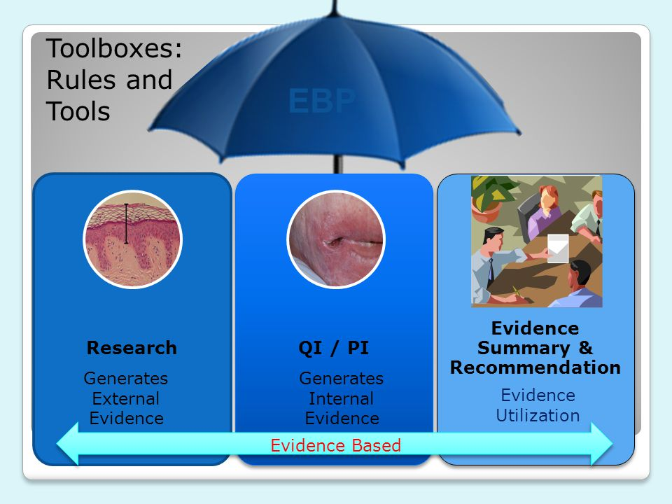 Evidence Summary & Recommendation