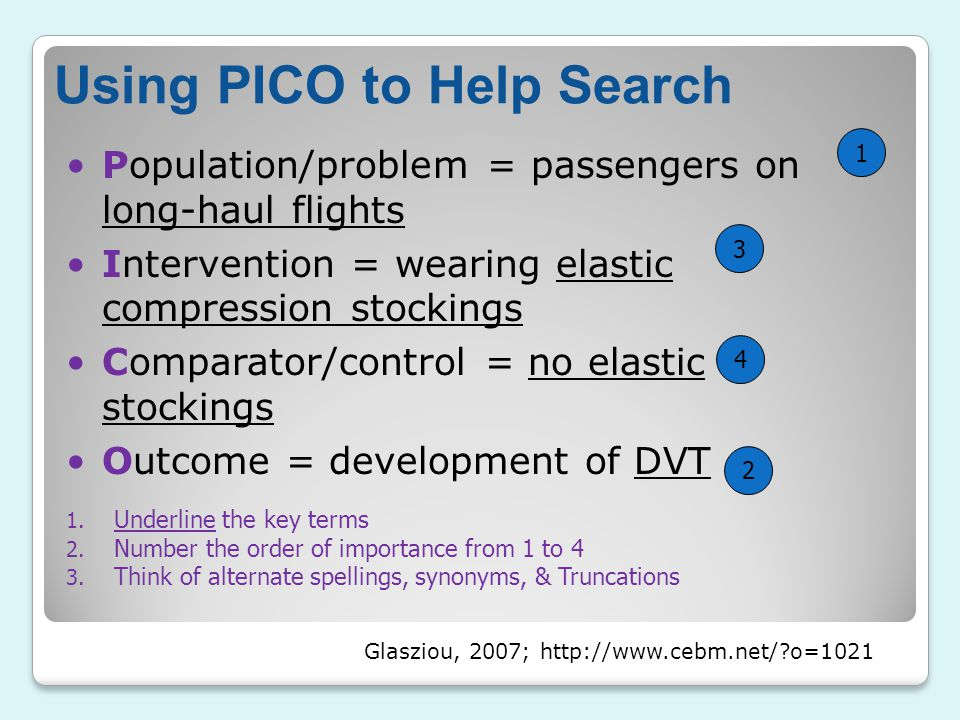 Using PICO to Help Search