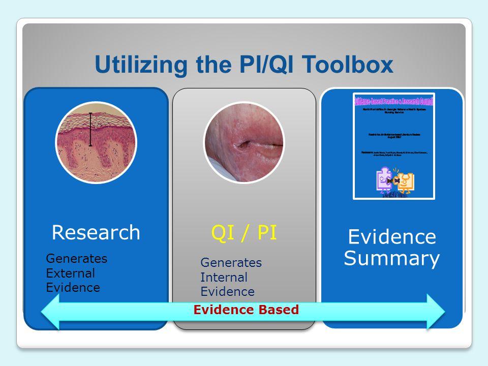 Utilizing the PI/QI Toolbox