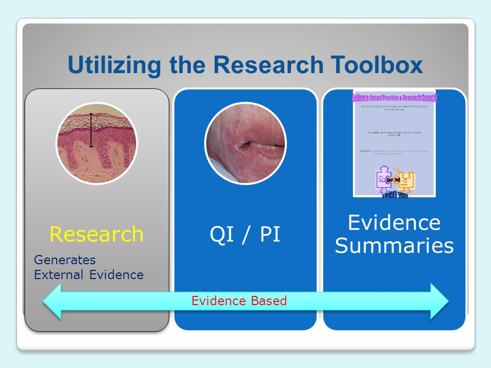 Utilizing the Research Toolbox