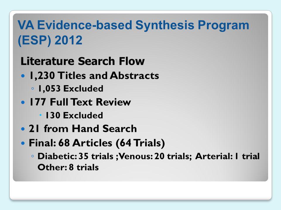 VA Evidence-based Synthesis Program (ESP) 2012