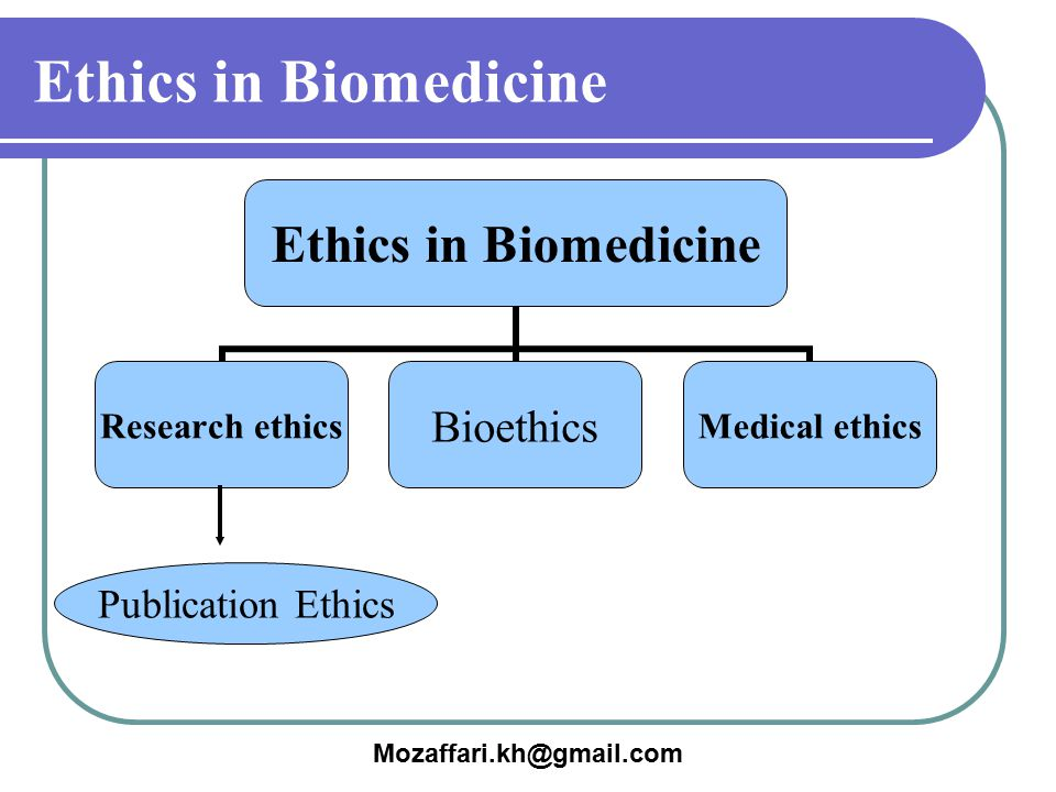Ethics in Biomedicine Publication Ethics Mozaffari.kh@gmail.com