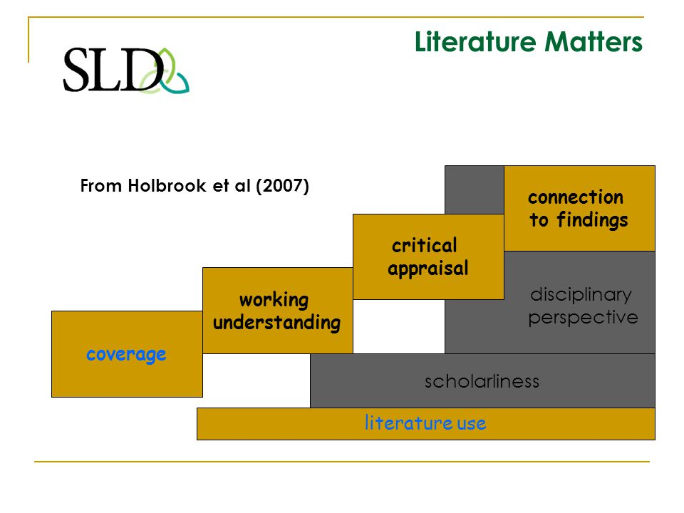 Literature Matters disciplinary perspective connection to findings