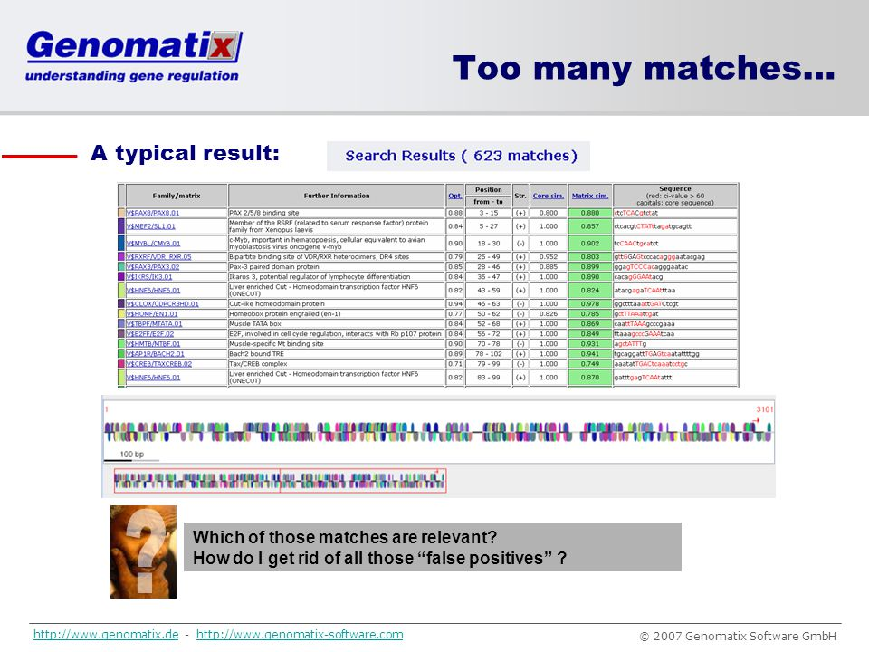 Too many matches… A typical result: