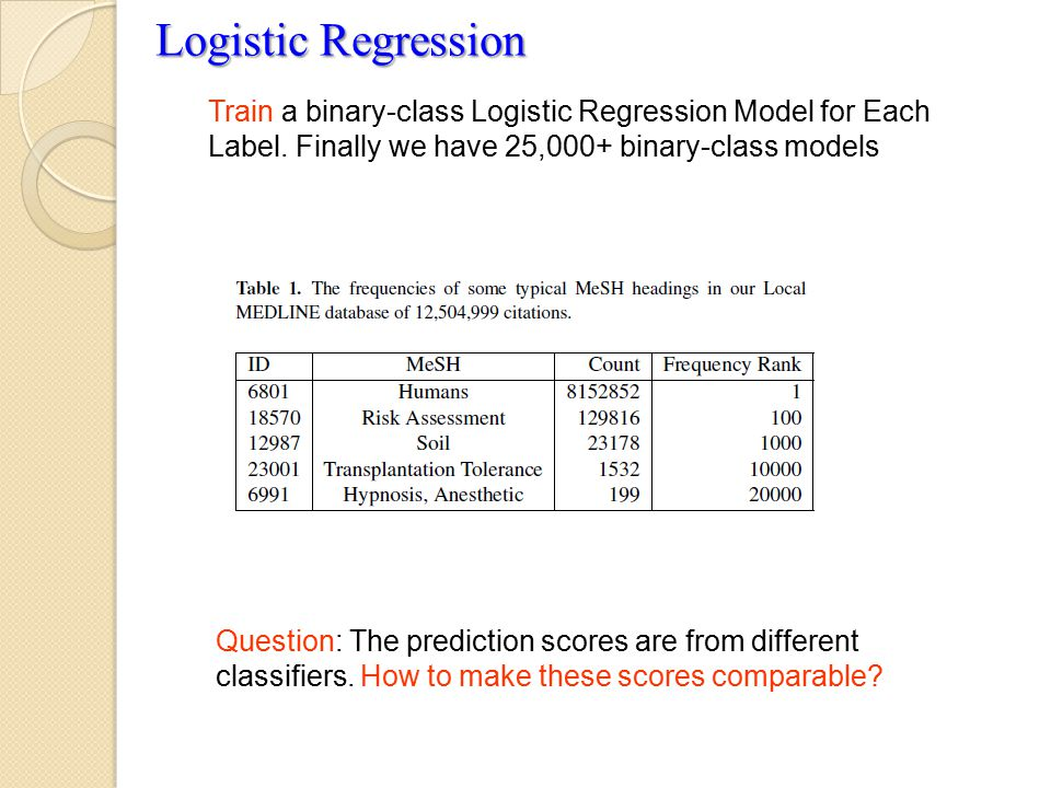 Logistic Regression Train a binary-class Logistic Regression Model for Each Label. Finally we have 25,000+ binary-class models.