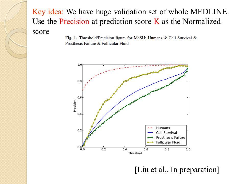 Key idea: We have huge validation set of whole MEDLINE