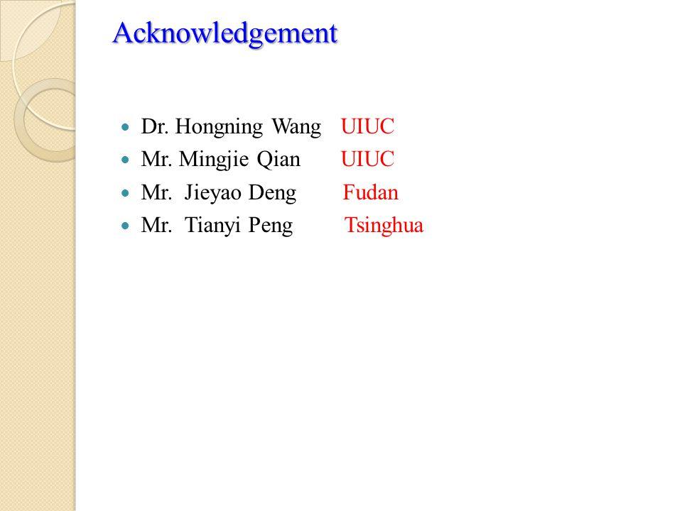 Acknowledgement Dr. Hongning Wang UIUC Mr. Mingjie Qian UIUC