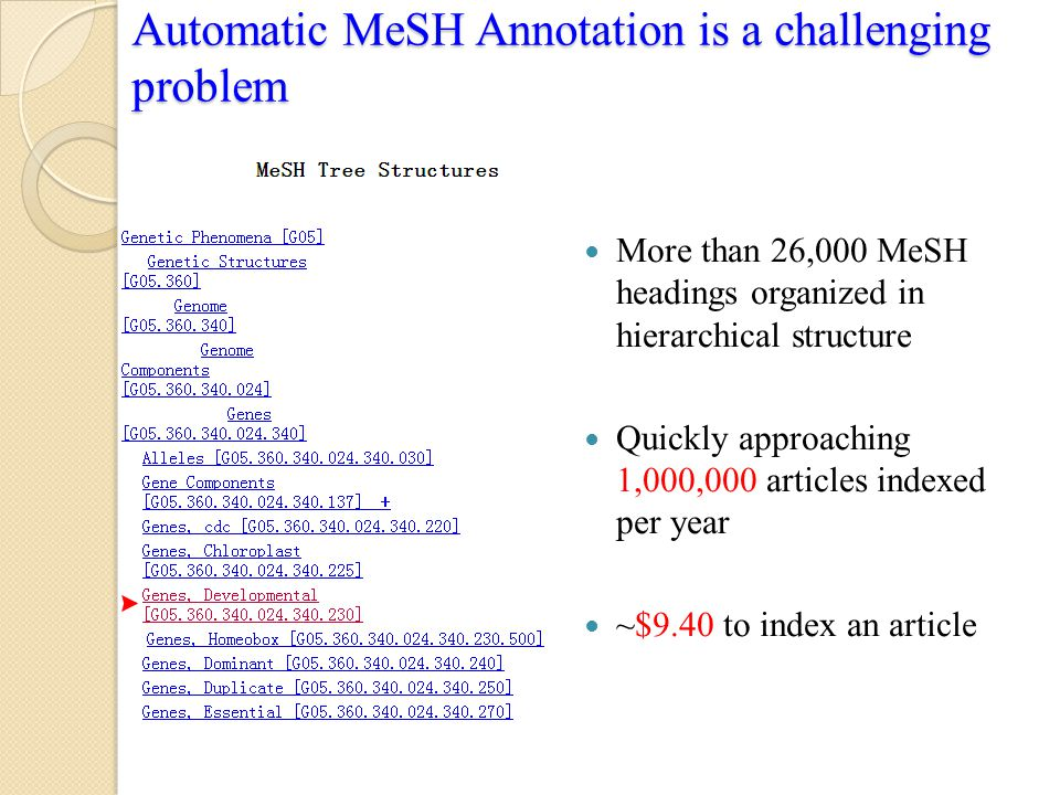 Automatic MeSH Annotation is a challenging problem