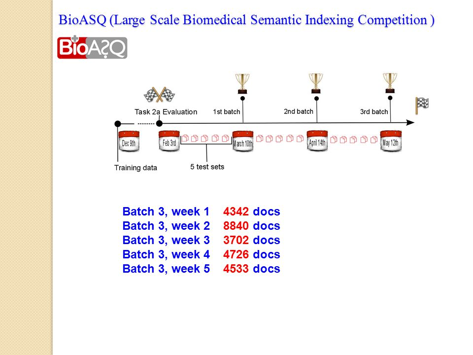 BioASQ (Large Scale Biomedical Semantic Indexing Competition )
