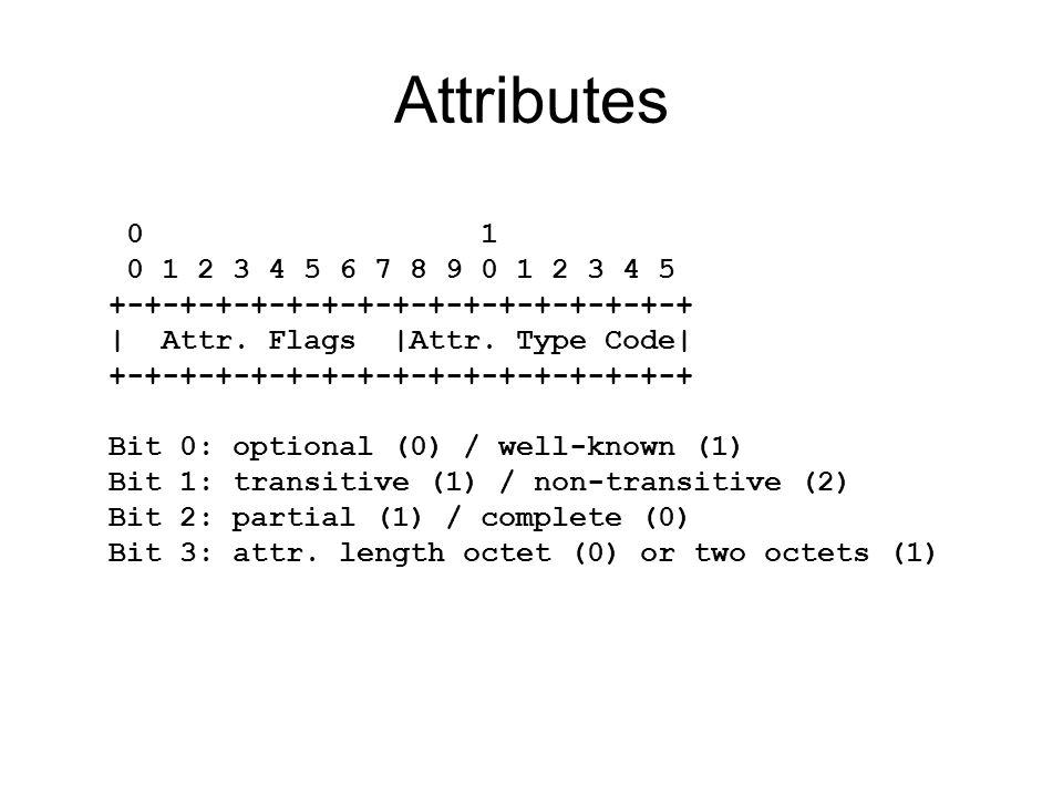 Attributes 0 1. 0 1 2 3 4 5 6 7 8 9 0 1 2 3 4 5. +-+-+-+-+-+-+-+-+-+-+-+-+-+-+-+-+