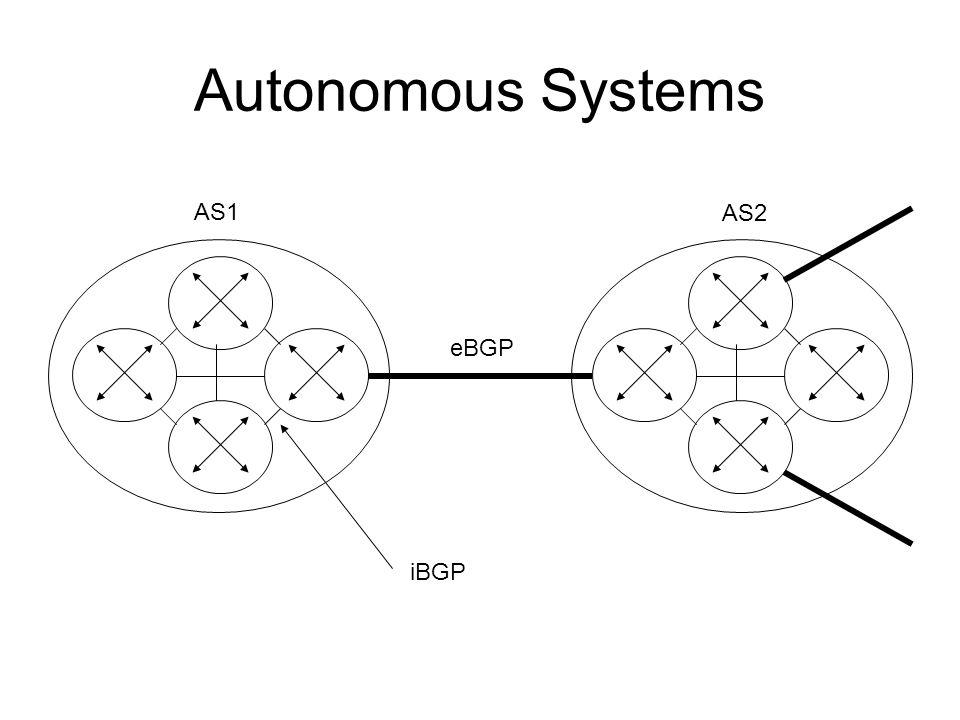 Autonomous Systems AS1 AS2 eBGP iBGP