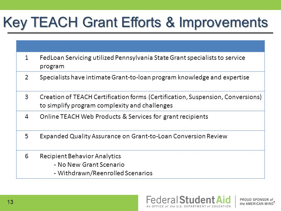 Key TEACH Grant Efforts & Improvements