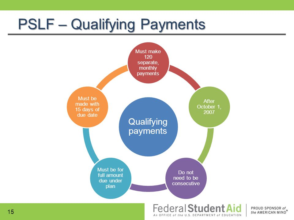 PSLF – Qualifying Payments