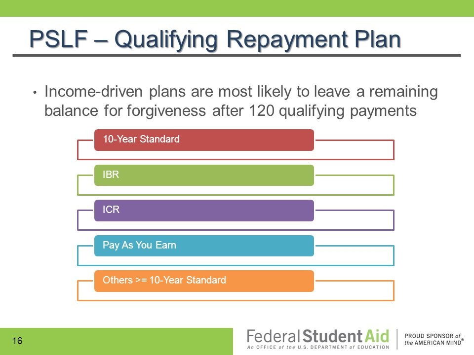 PSLF – Qualifying Repayment Plan