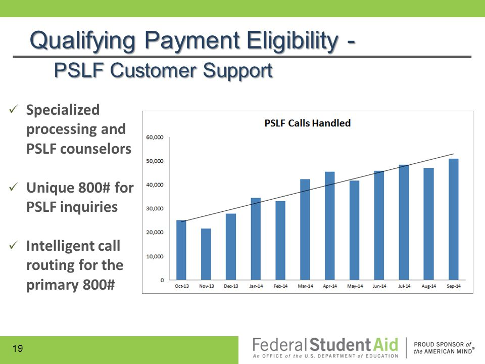 Qualifying Payment Eligibility - PSLF Customer Support