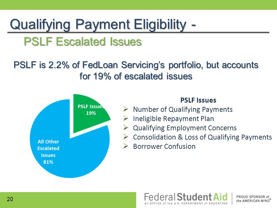 Qualifying Payment Eligibility - PSLF Escalated Issues