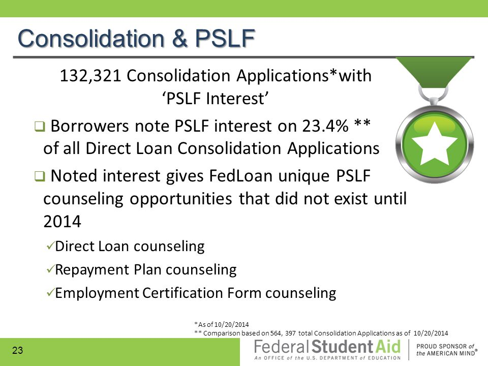 132,321 Consolidation Applications*with 'PSLF Interest'
