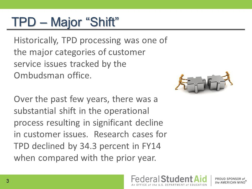 TPD – Major Shift Historically, TPD processing was one of the major categories of customer service issues tracked by the Ombudsman office.