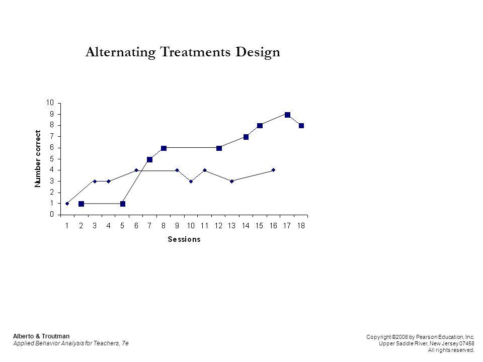 Alternating Treatments Design