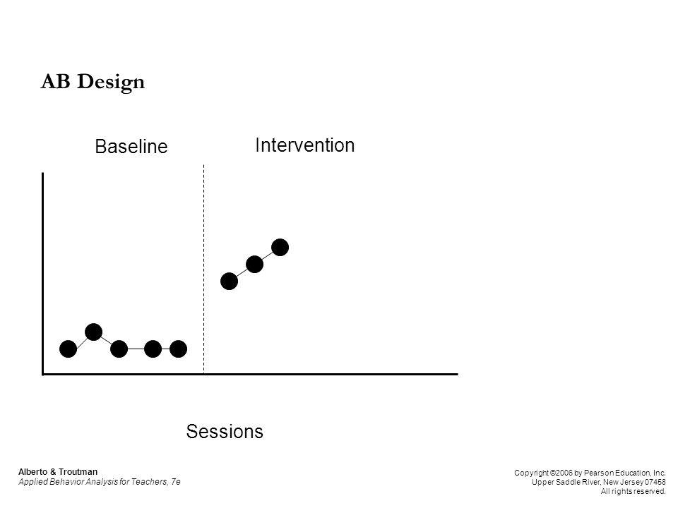AB Design Baseline Intervention Sessions