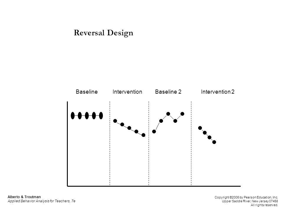 Reversal Design Baseline Intervention Baseline 2 Intervention 2