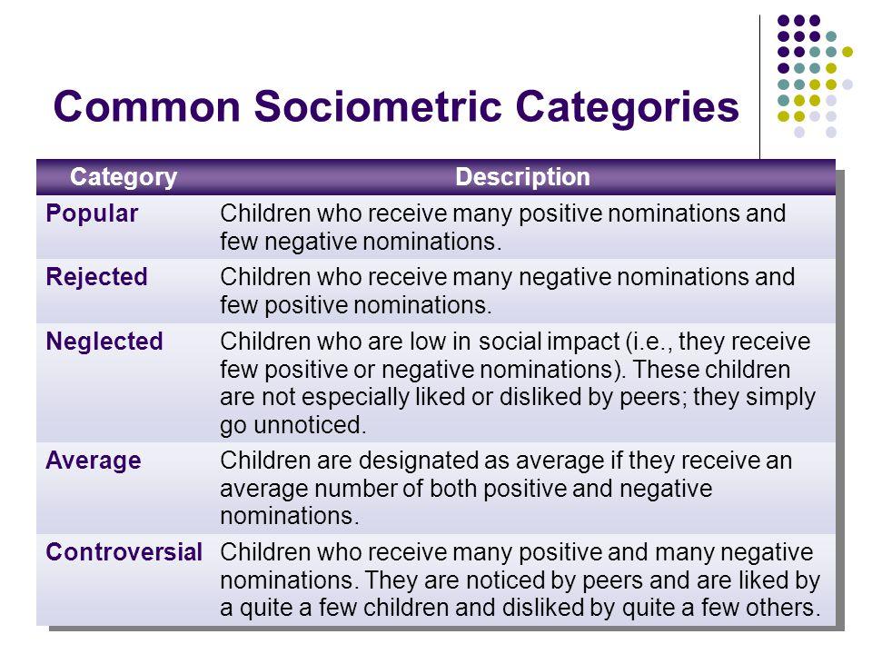 Common Sociometric Categories