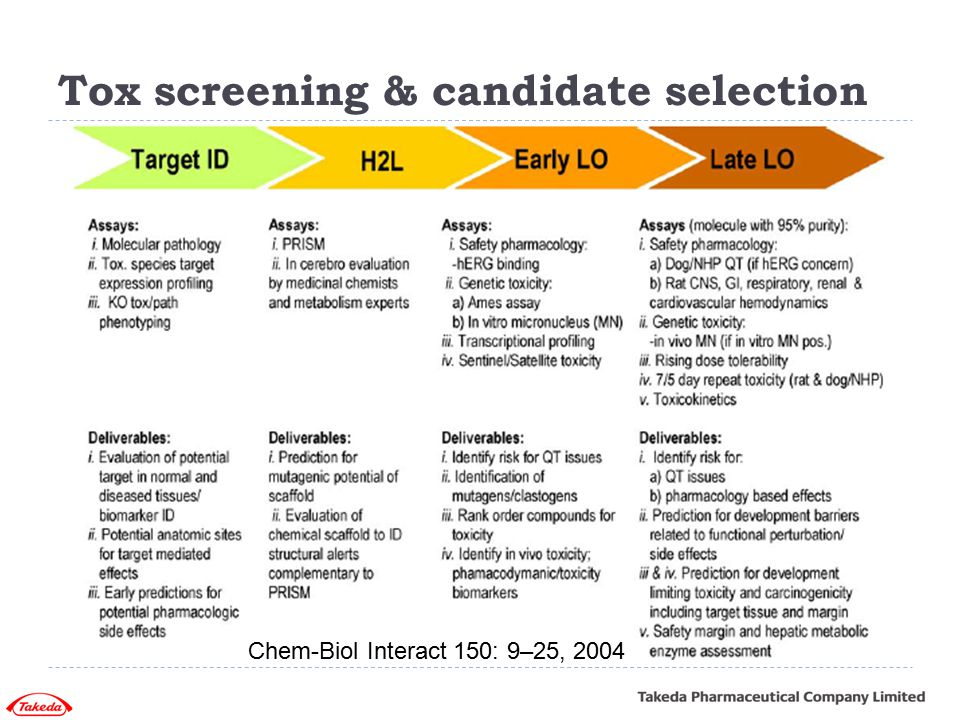Tox screening & candidate selection