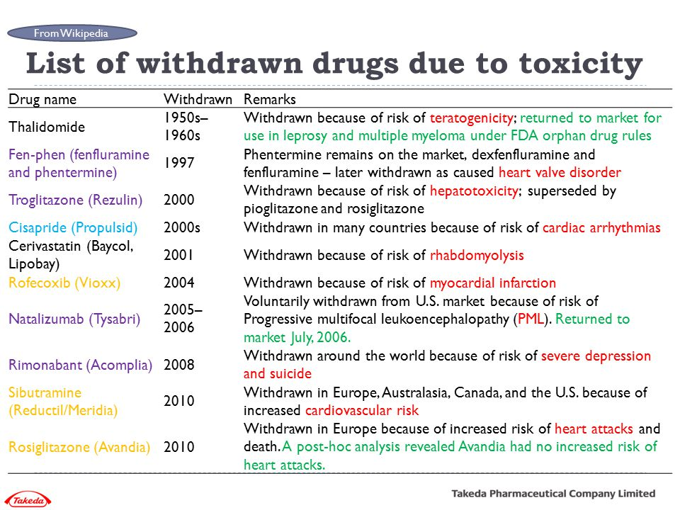 List of withdrawn drugs due to toxicity