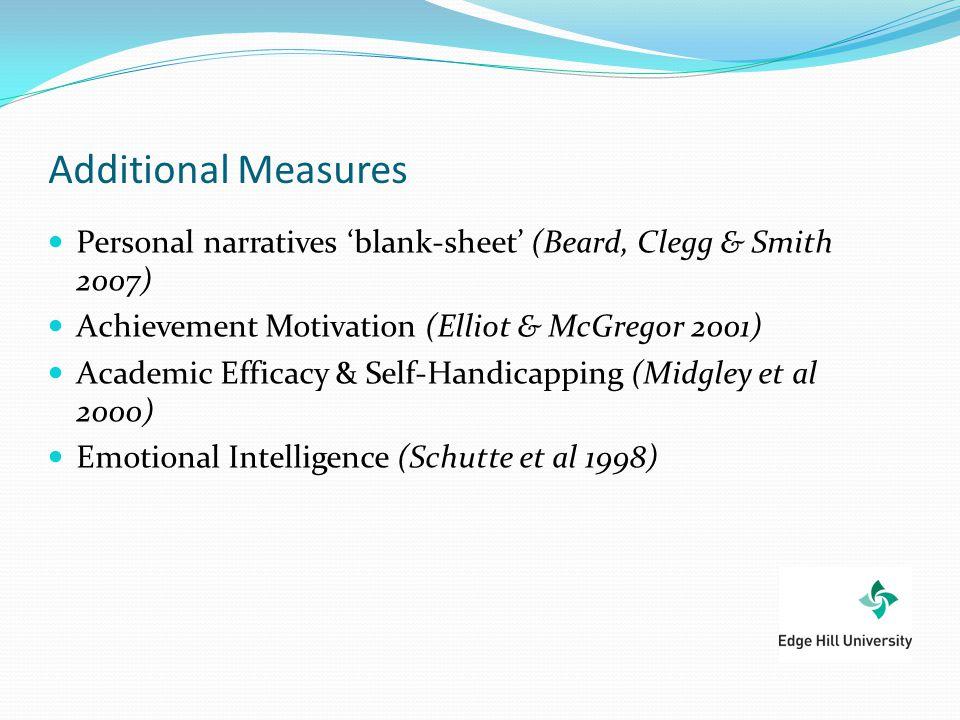 Additional Measures Personal narratives 'blank-sheet' (Beard, Clegg & Smith 2007) Achievement Motivation (Elliot & McGregor 2001)