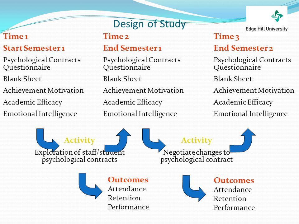 Design of Study Time 1 Start Semester 1 Time 2 End Semester 1 Time 3