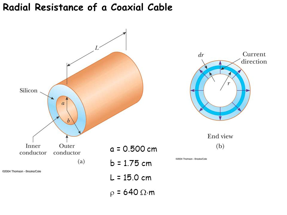 Radial Resistance of a Coaxial Cable
