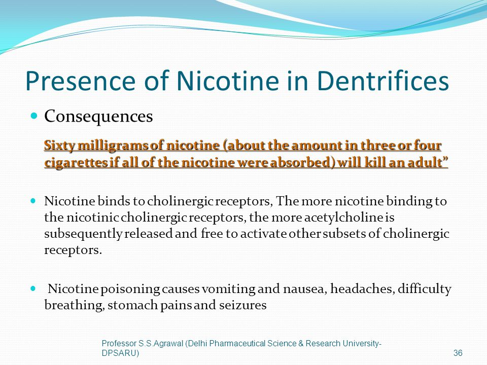 Presence of Nicotine in Dentrifices