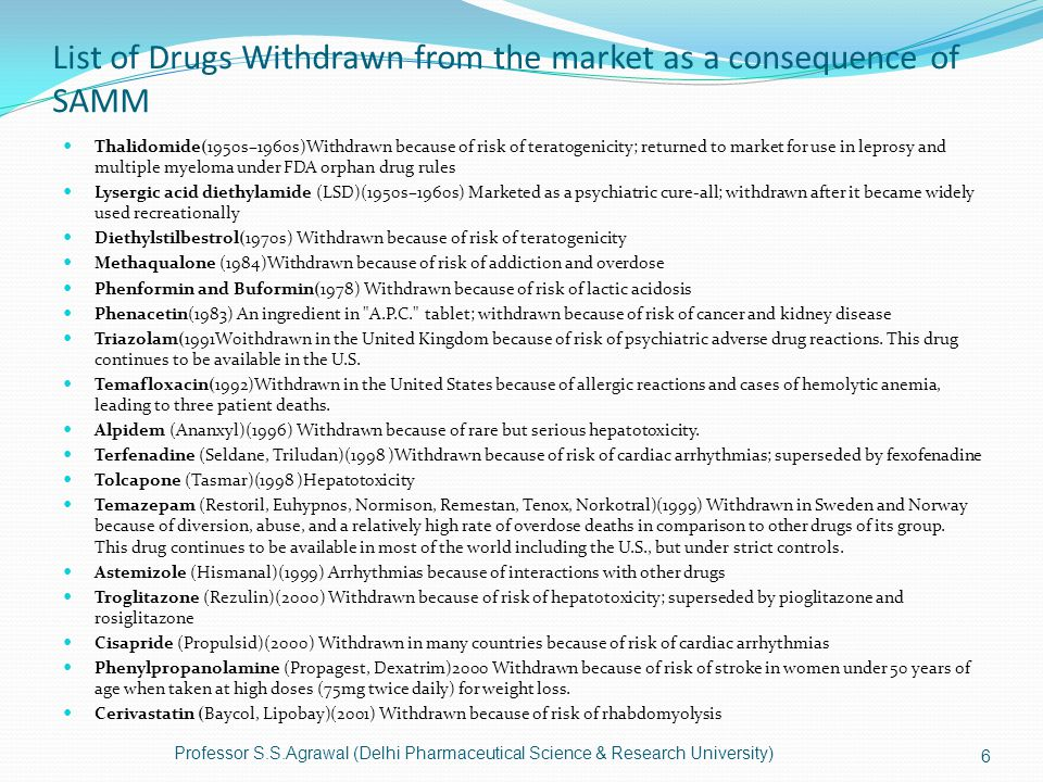 List of Drugs Withdrawn from the market as a consequence of SAMM