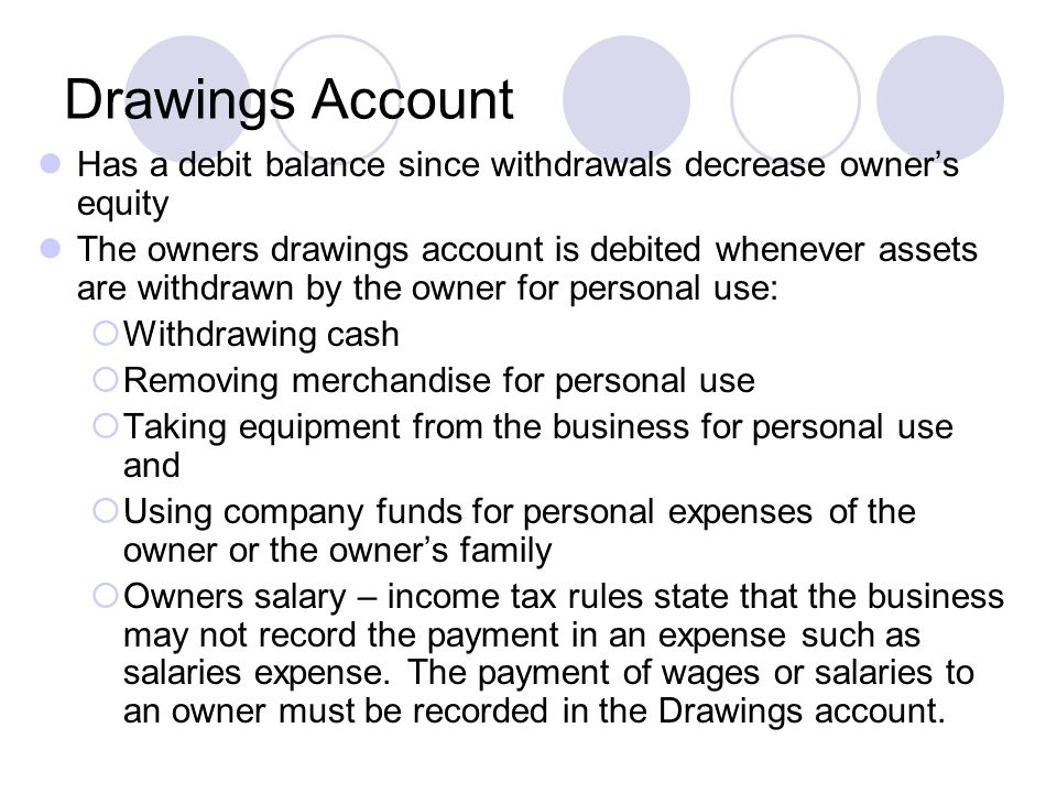 Drawings Account Has a debit balance since withdrawals decrease owner's equity.