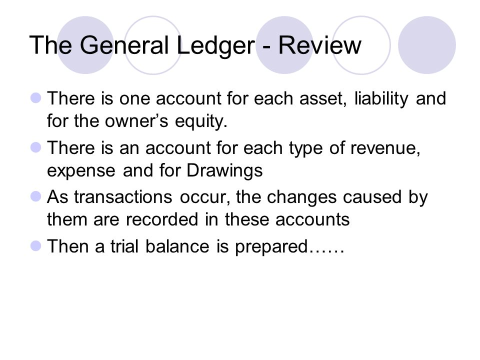 The General Ledger - Review