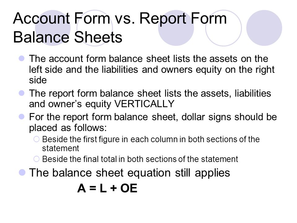 Accounting for a Service Business Unit ppt download – Report Form Balance Sheet