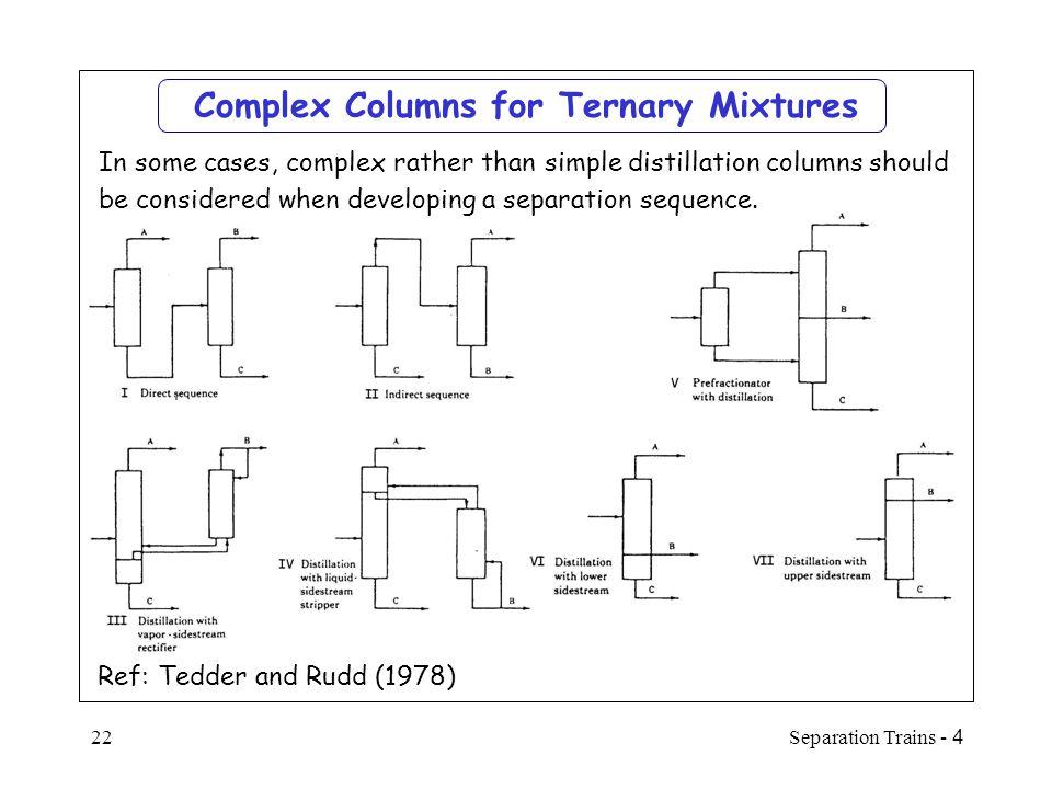 Complex Columns for Ternary Mixtures