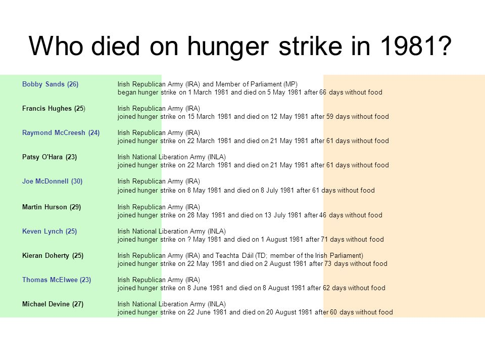 Who died on hunger strike in 1981