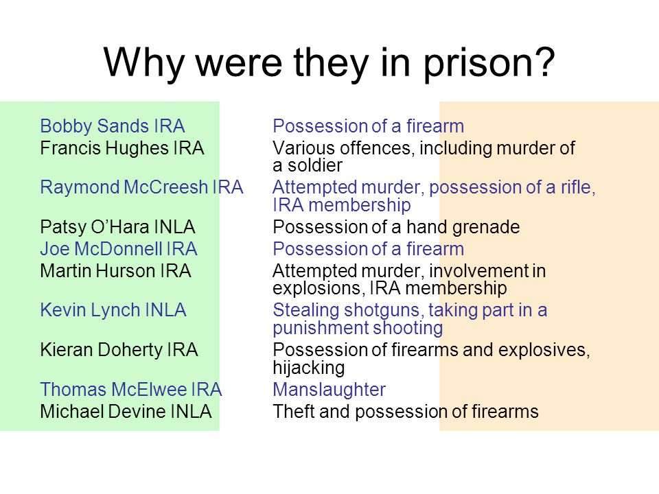 Why were they in prison Bobby Sands IRA Possession of a firearm