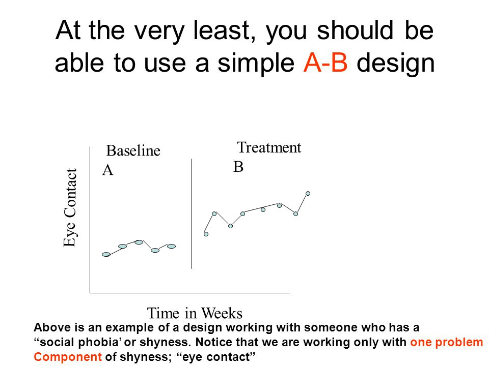 At the very least, you should be able to use a simple A-B design