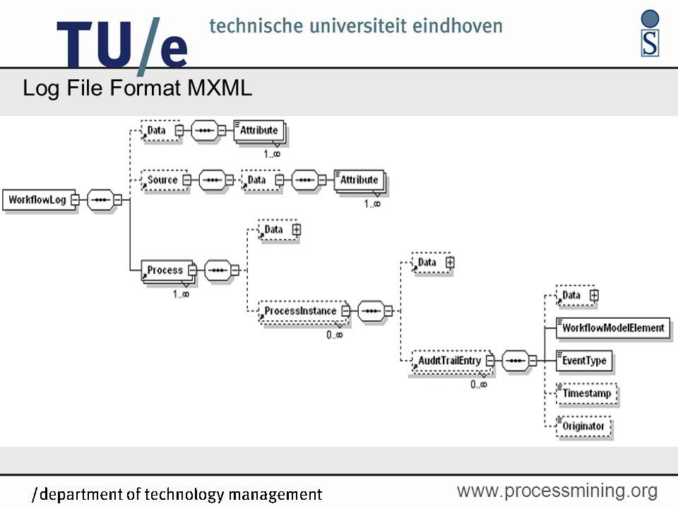 Log File Format MXML Next mapping staffware / mxml