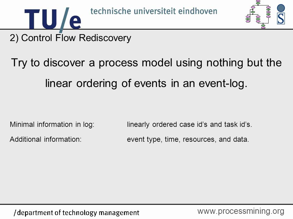 2) Control Flow Rediscovery