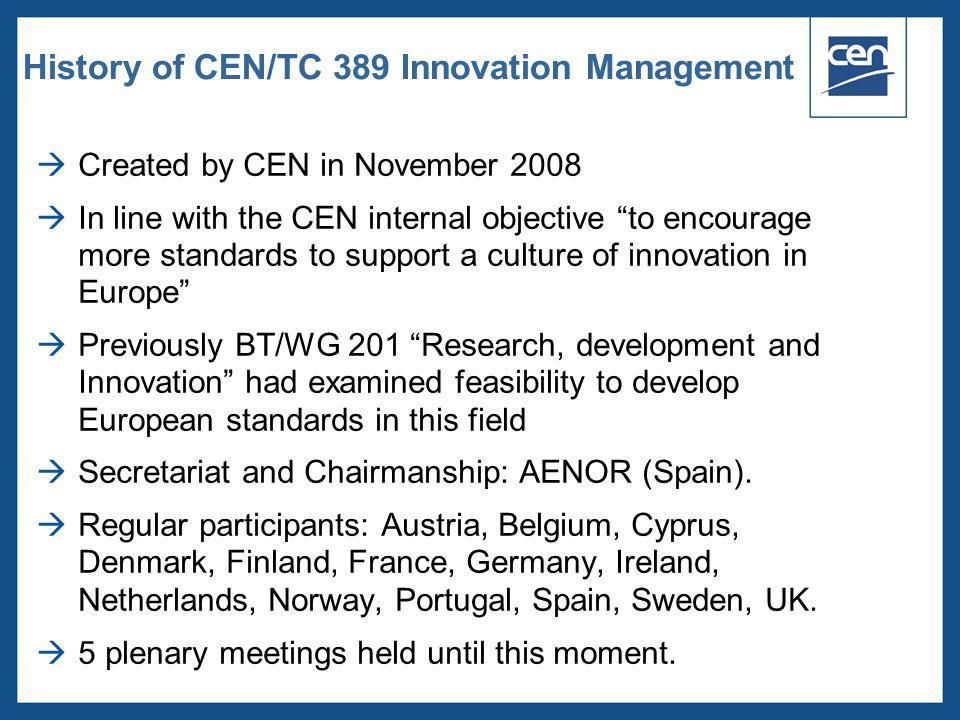 History of CEN/TC 389 Innovation Management