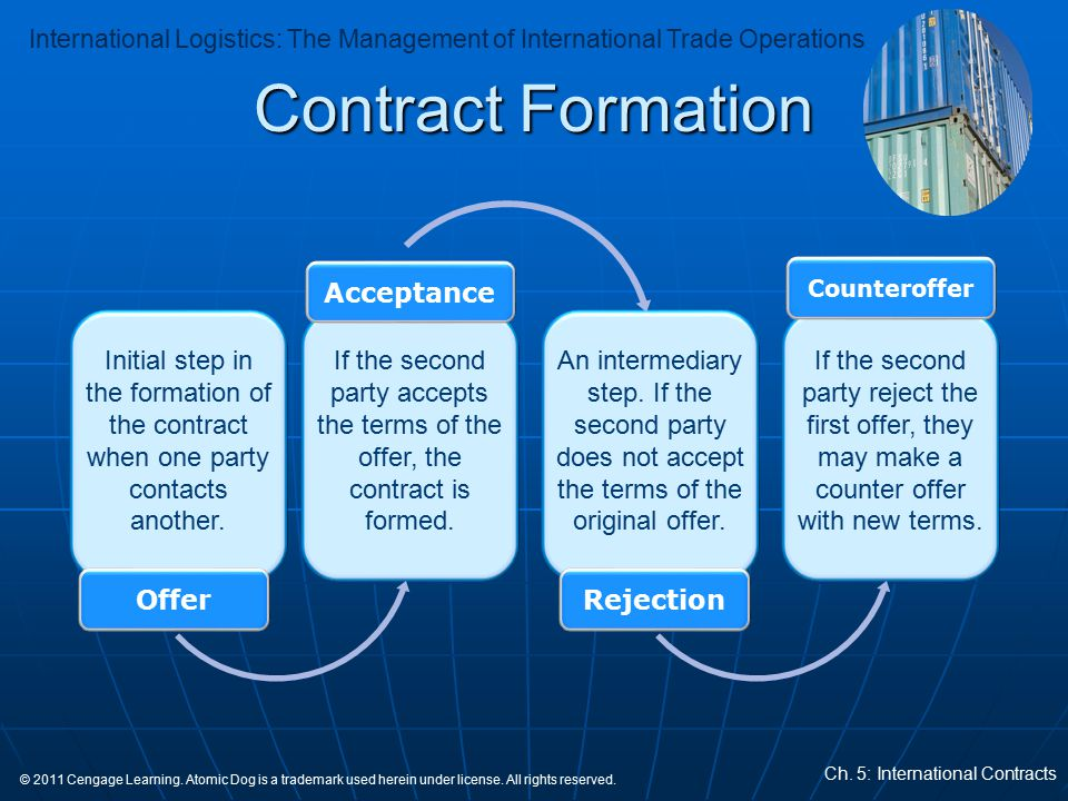 Contract Formation Acceptance