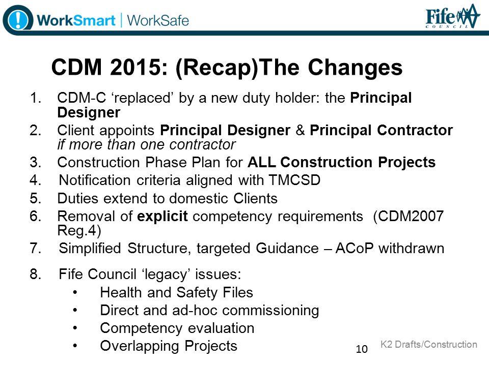 CDM 2015: (Recap)The Changes
