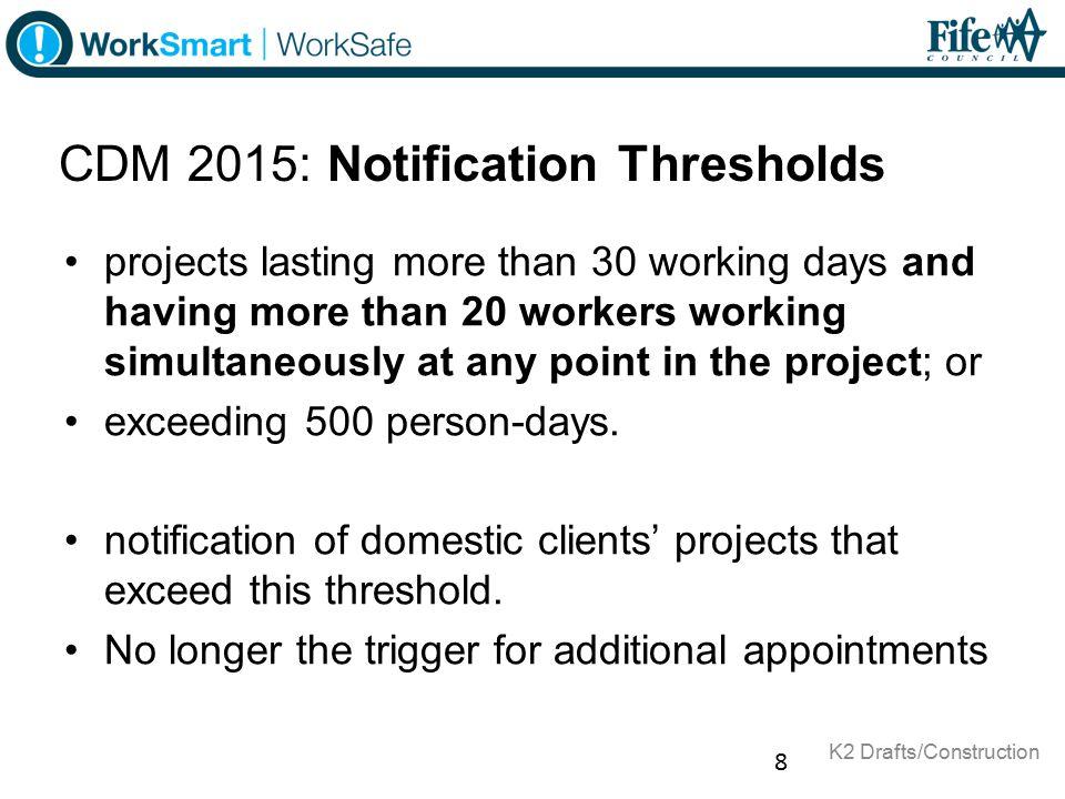 CDM 2015: Notification Thresholds