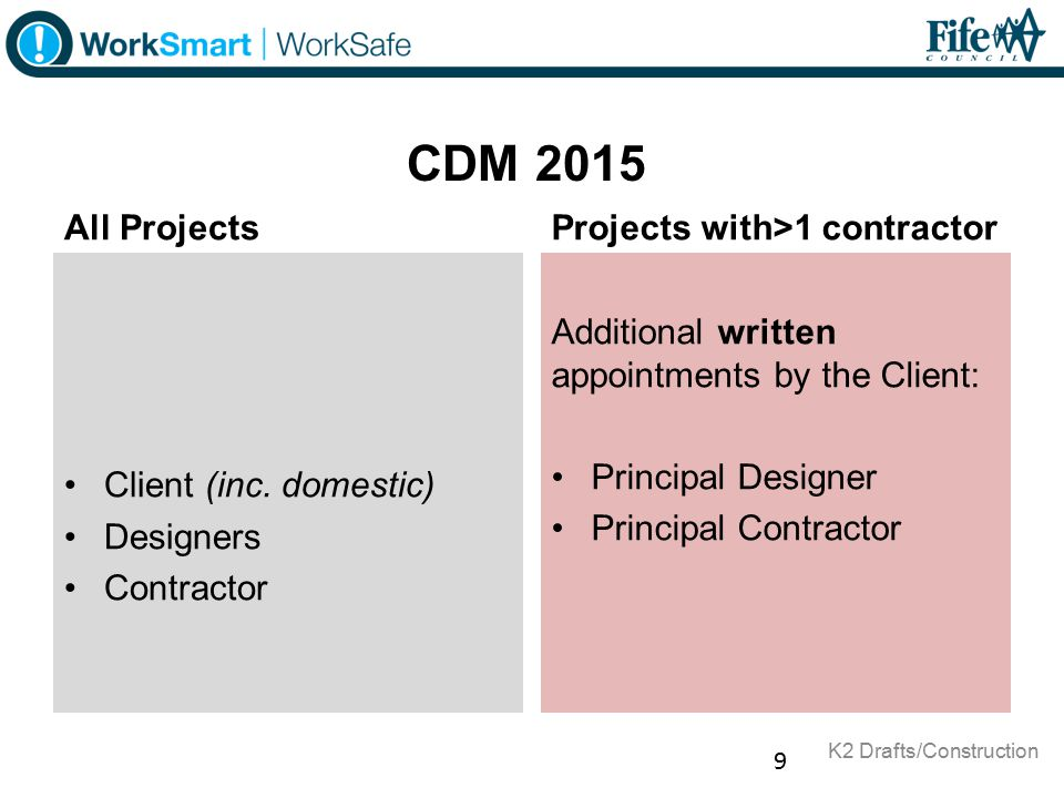 CDM 2015 All Projects Projects with>1 contractor