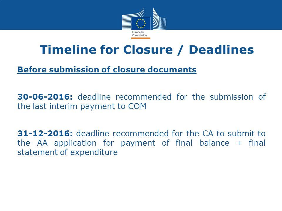 Timeline for Closure / Deadlines